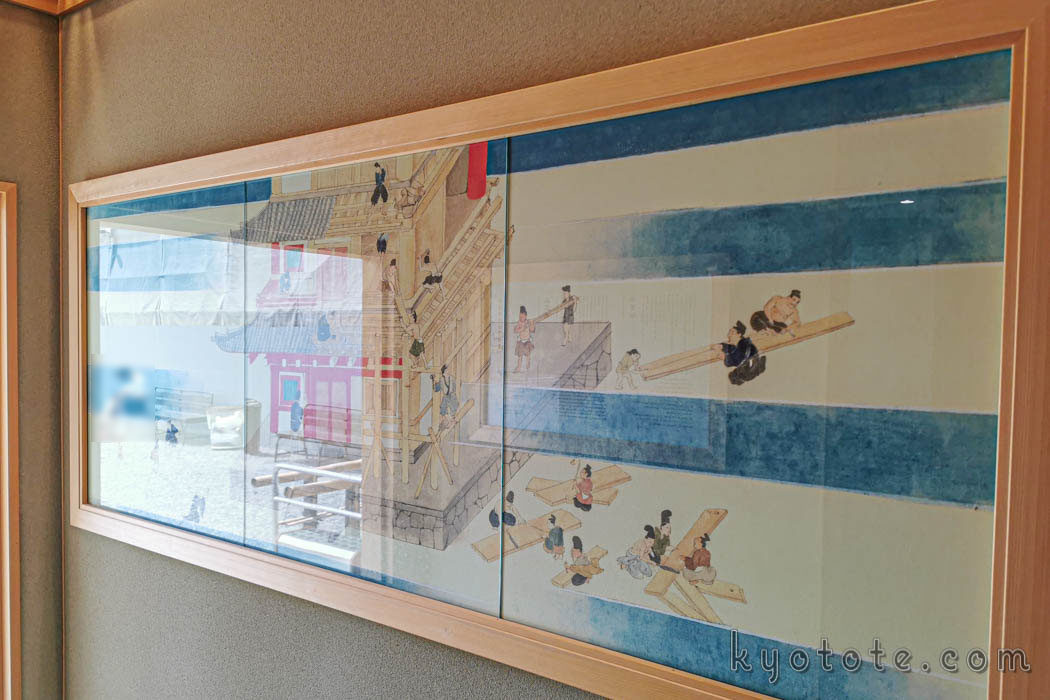 東寺の総工費1億5千万円の観光トイレの平成東寺伝説絵巻