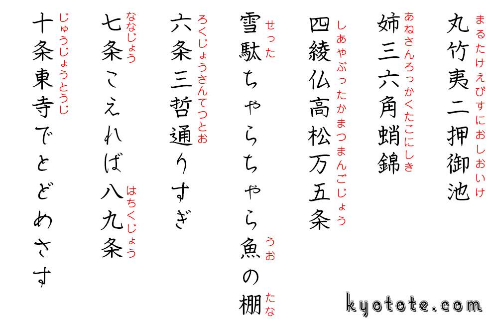 京都の通り名の歌