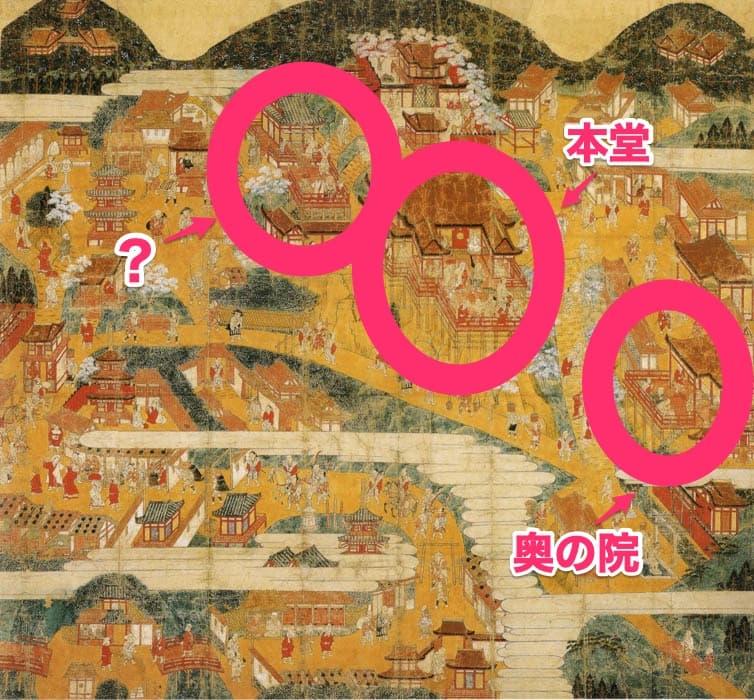 清水寺参詣曼荼羅